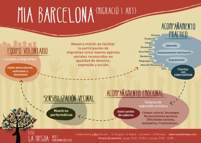 MIA barcelona_MIGRACIÓ I ART-SALA-SOCIAL-TREGUA